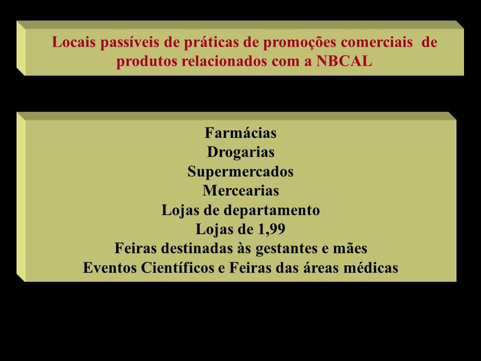 Locais passíveis de práticas de promoções comerciais de produtos relacionados com a NBCAL Farmácias Drogarias Supermercados Mercearias Lojas de depart