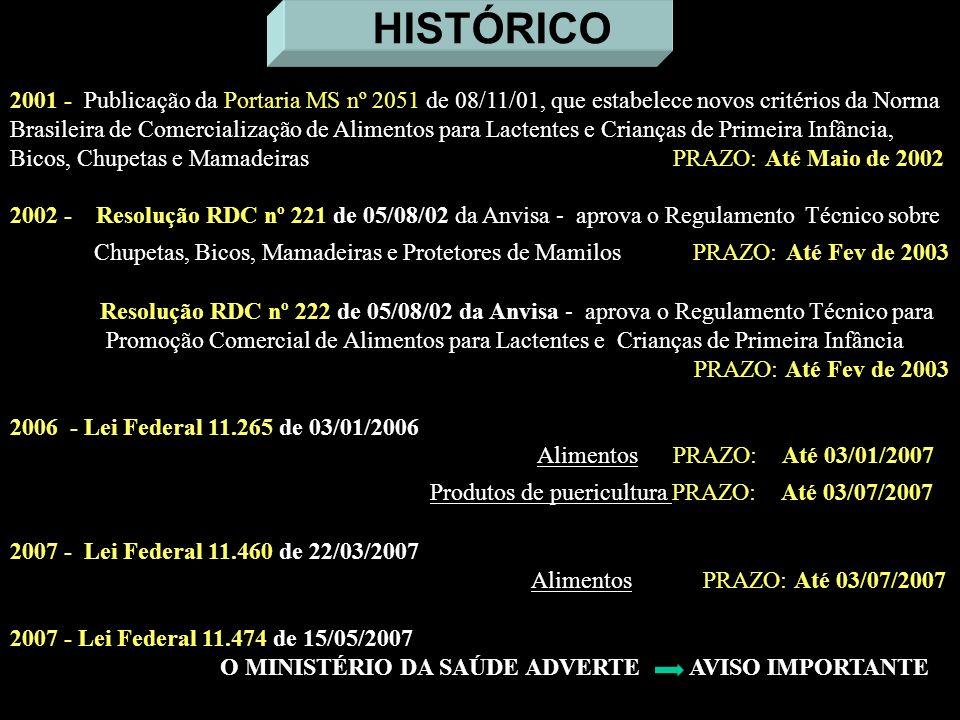 2001 - Publicação da Portaria MS nº 2051 de 08/11/01, que estabelece novos critérios da Norma Brasileira de Comercialização de Alimentos para Lactente