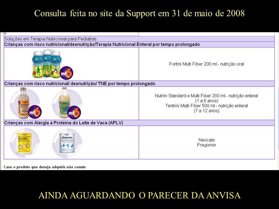 Consulta feita no site da Support em 31 de maio de 2008 AINDA AGUARDANDO O PARECER DA ANVISA