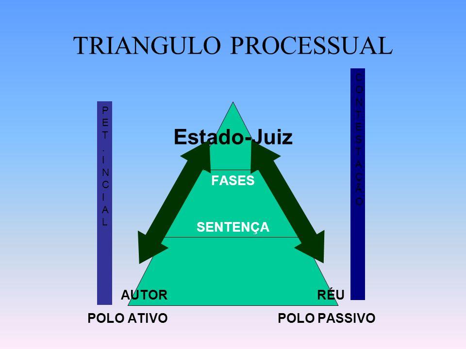 Para garantir a efetividade do cumprimento de seu mistér, o Ordenamento Jurídico dota o advogado de todas as prerrogativas necessárias ao exercício de