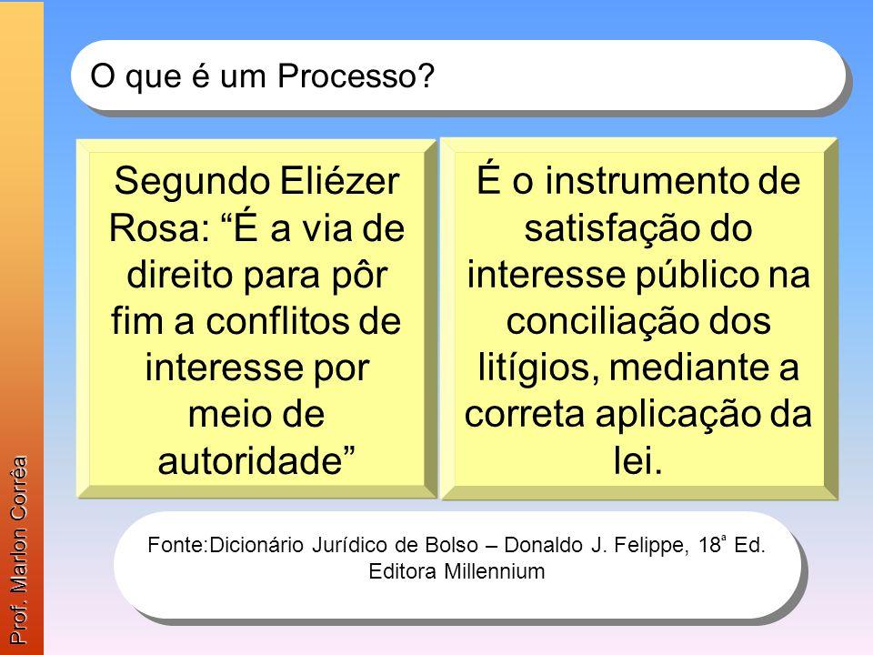 TRIANGULO PROCESSUAL Estado-Juiz FASES SENTENÇA AUTOR RÉU POLO ATIVO POLO PASSIVO PET.INCIALPET.INCIAL CONTESTAÇÃOCONTESTAÇÃO