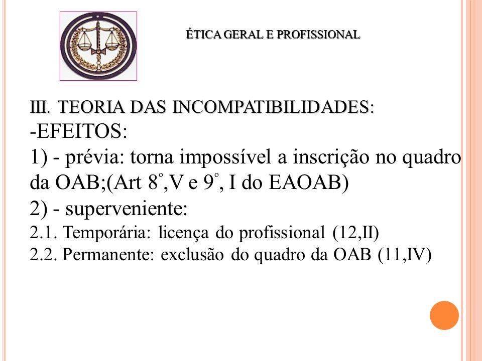 Art. 11. Cancela-se a inscrição do profissional que: I – assim o requerer; II – sofrer penalidade de exclusão; III – falecer; IV – passar a exercer, e