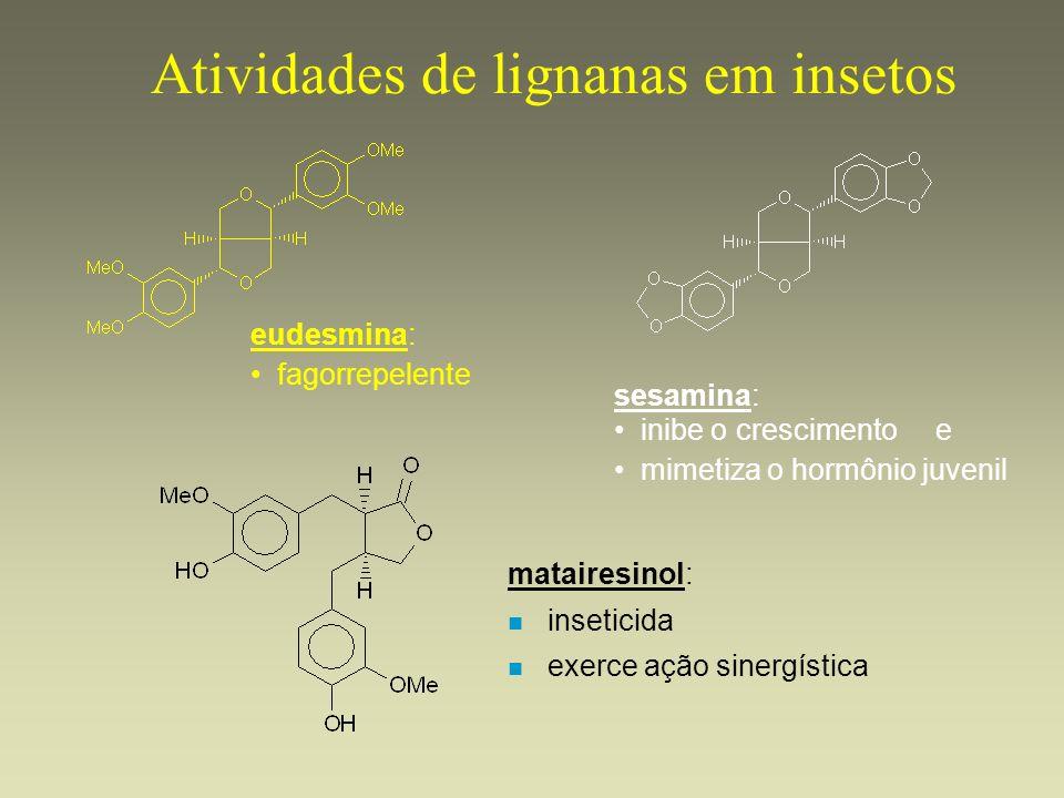 Atividades de lignanas em insetos matairesinol: n inseticida n exerce ação sinergística eudesmina: fagorrepelente sesamina: inibe o crescimento e mime