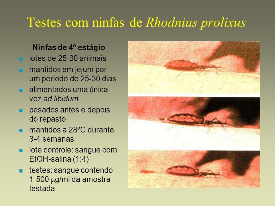 Testes com ninfas de Rhodnius prolixus Ninfas de 4º estágio n lotes de 25-30 animais n mantidos em jejum por um período de 25-30 dias n alimentados um