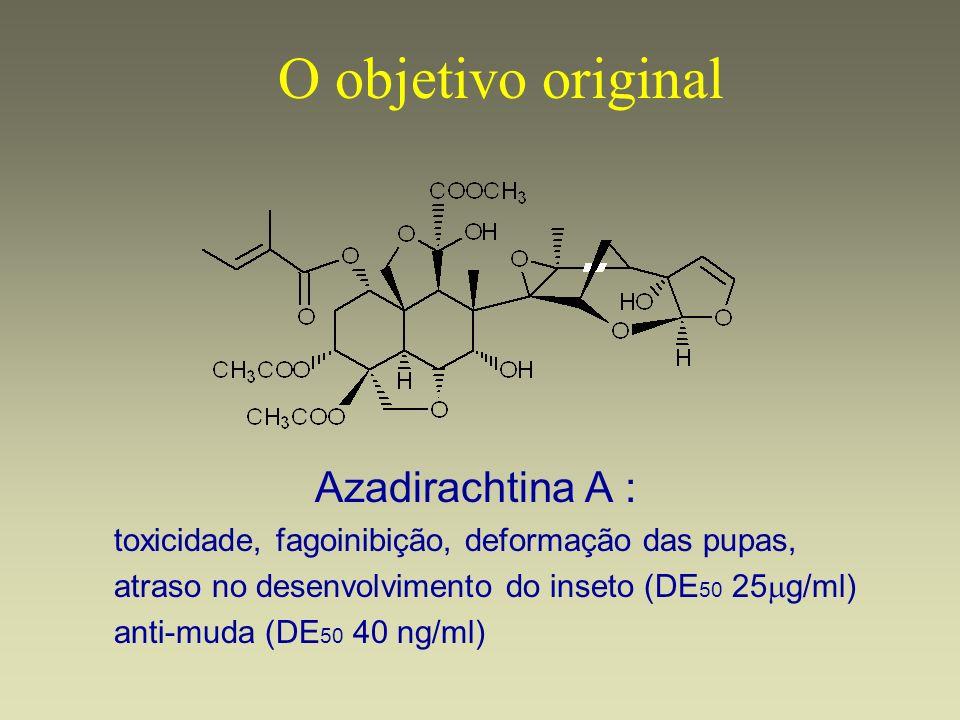 O objetivo original Azadirachtina A : toxicidade, fagoinibição, deformação das pupas, atraso no desenvolvimento do inseto (DE 50 25 g/ml) anti-muda (D
