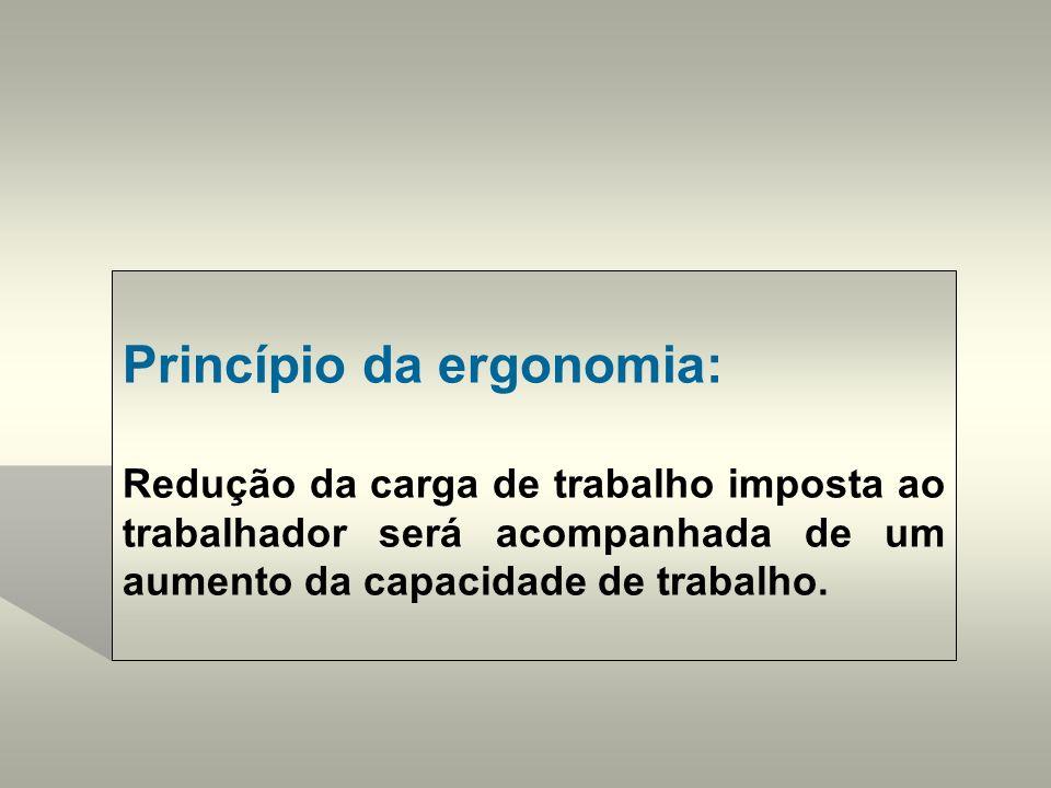 Pontos de verificação – Ergonomic Check Point (ECP)