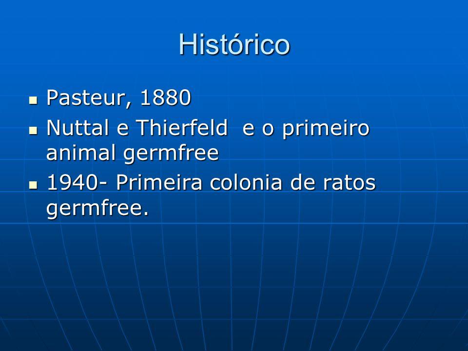 Histórico Pasteur, 1880 Pasteur, 1880 Nuttal e Thierfeld e o primeiro animal germfree Nuttal e Thierfeld e o primeiro animal germfree 1940- Primeira c