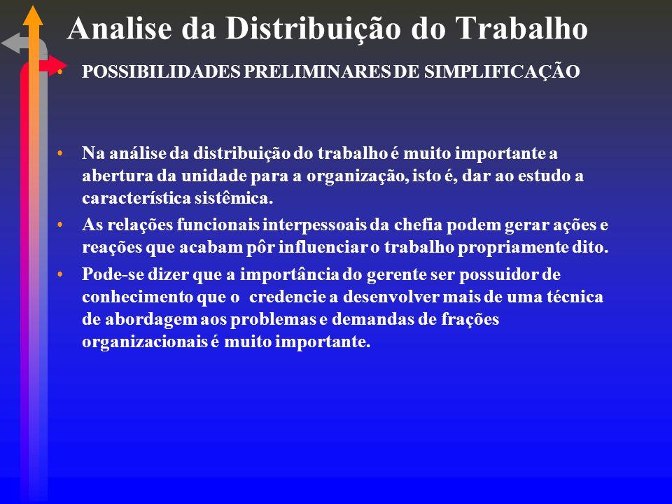 Analise da Distribuição do Trabalho POSSIBILIDADES PRELIMINARES DE SIMPLIFICAÇÃO Na análise da distribuição do trabalho é muito importante a abertura da unidade para a organização, isto é, dar ao estudo a característica sistêmica.