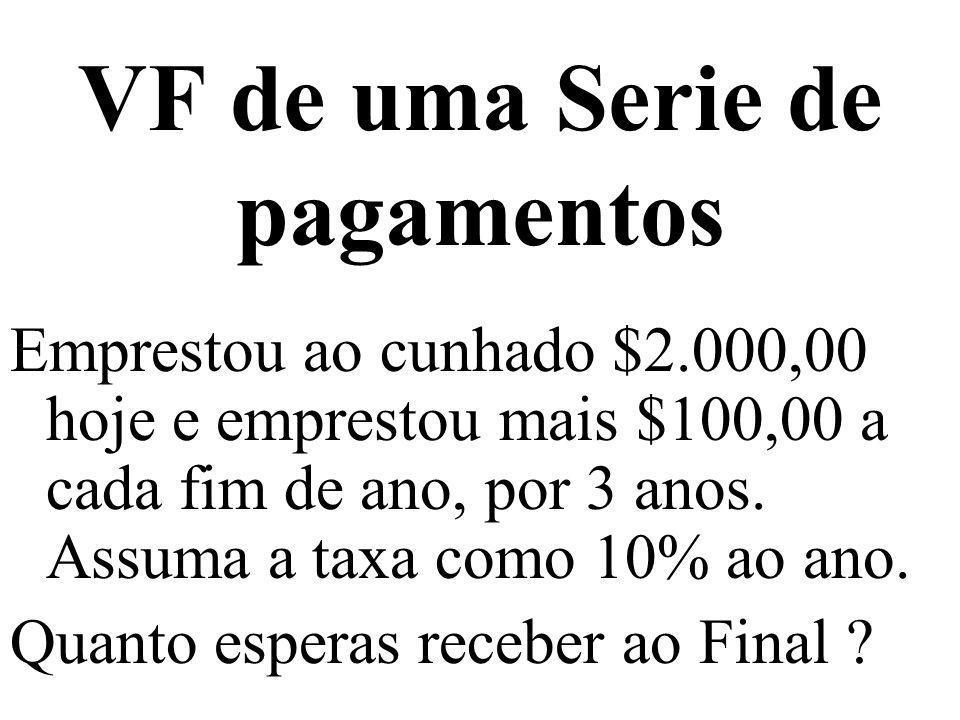 VF de uma Serie de pagamentos Emprestou ao cunhado $2.000,00 hoje e emprestou mais $100,00 a cada fim de ano, por 3 anos. Assuma a taxa como 10% ao an
