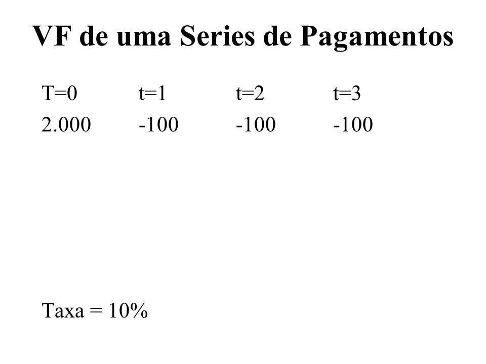 VF de uma Series de Pagamentos T=0t=1t=2t=3 2.000-100-100-100 Taxa = 10%