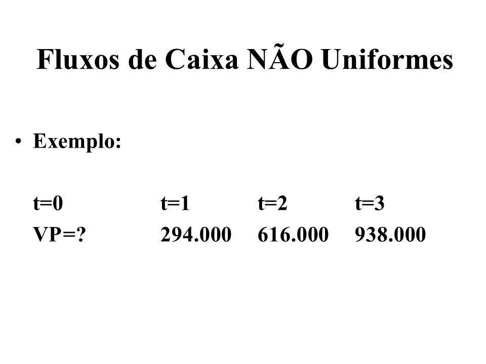 Fluxos de Caixa NÃO Uniformes Exemplo: t=0t=1t=2t=3 VP=?294.000616.000938.000