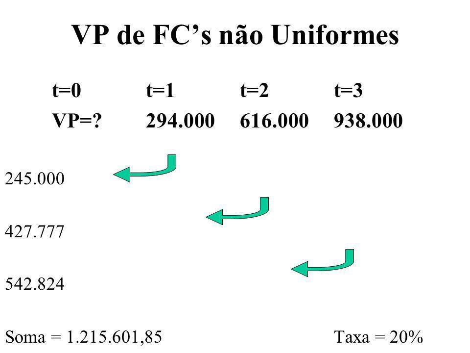 VP de FCs não Uniformes t=0t=1t=2t=3 VP=?294.000616.000938.000 245.000 427.777 542.824 Soma = 1.215.601,85 Taxa = 20%