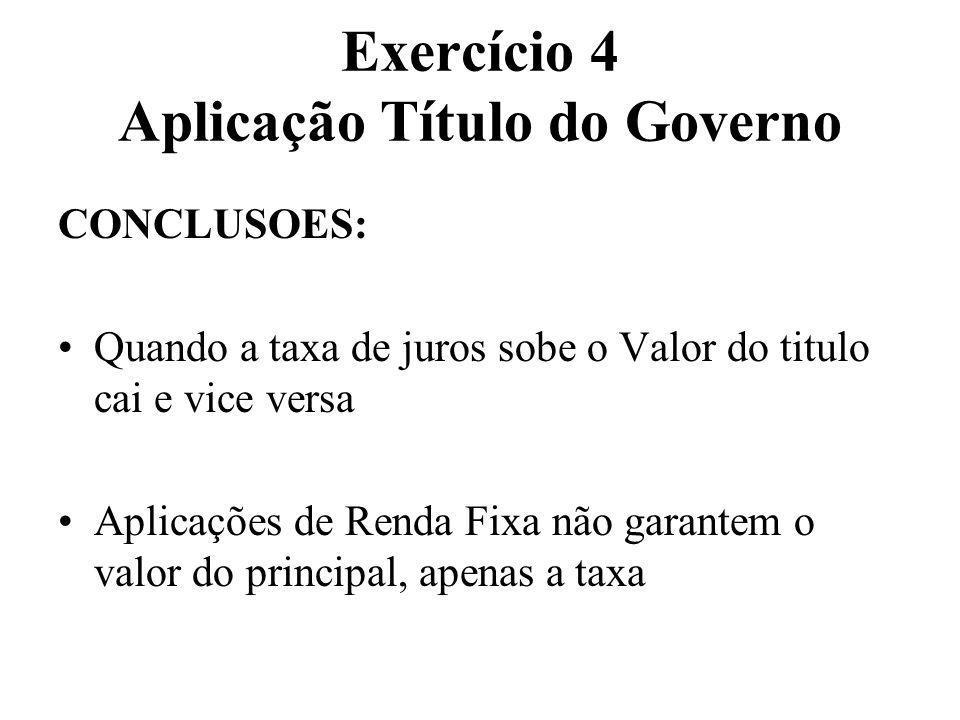 Exercício 4 Aplicação Título do Governo CONCLUSOES: Quando a taxa de juros sobe o Valor do titulo cai e vice versa Aplicações de Renda Fixa não garant