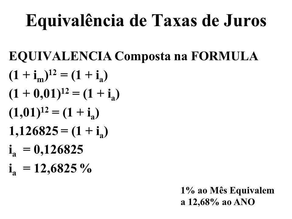 Equivalência de Taxas de Juros EQUIVALENCIA Composta na FORMULA (1 + i m ) 12 = (1 + i a ) (1 + 0,01) 12 = (1 + i a ) (1,01) 12 = (1 + i a ) 1,126825