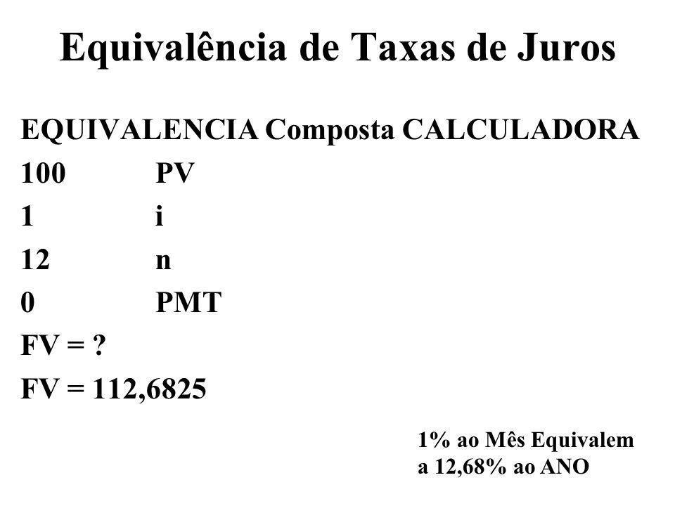 Equivalência de Taxas de Juros EQUIVALENCIA Composta CALCULADORA 100 PV 1 i 12 n 0PMT FV = ? FV = 112,6825 1% ao Mês Equivalem a 12,68% ao ANO
