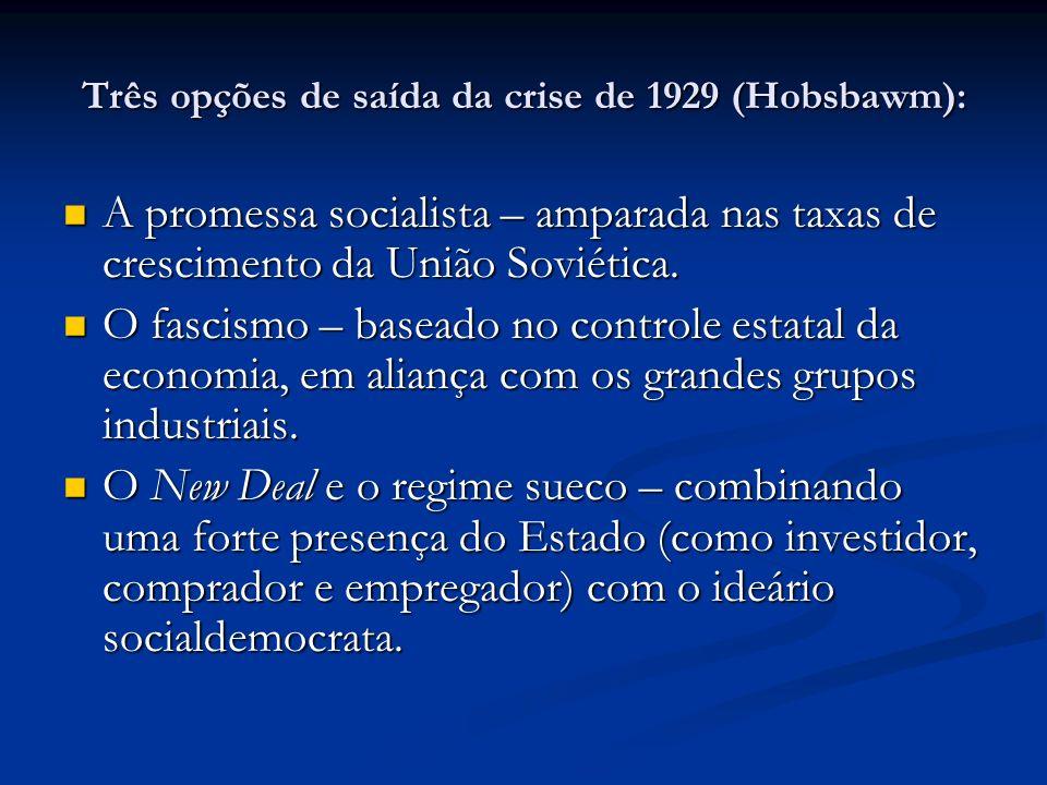 Três opções de saída da crise de 1929 (Hobsbawm): A promessa socialista – amparada nas taxas de crescimento da União Soviética. A promessa socialista