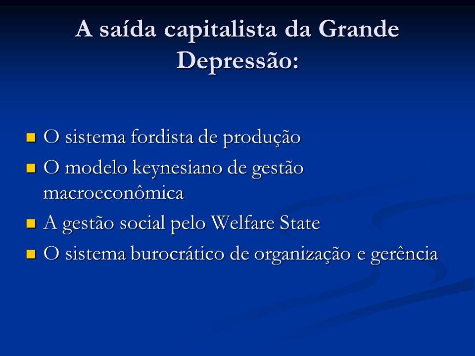 A saída capitalista da Grande Depressão: O sistema fordista de produção O sistema fordista de produção O modelo keynesiano de gestão macroeconômica O