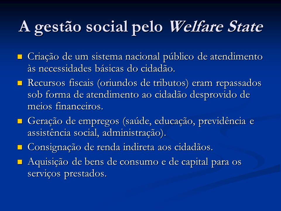 A gestão social pelo Welfare State Criação de um sistema nacional público de atendimento às necessidades básicas do cidadão. Criação de um sistema nac