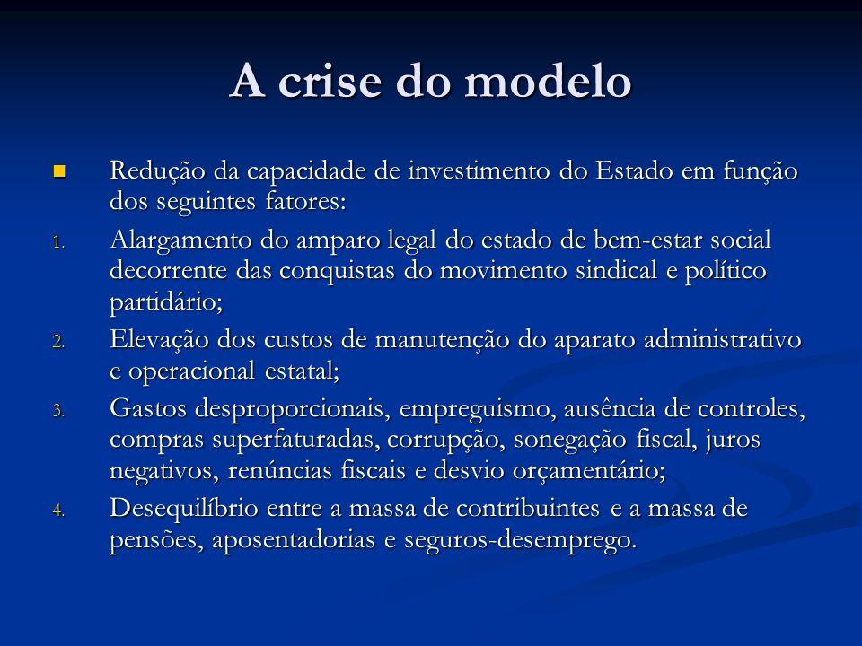 A crise do modelo Redução da capacidade de investimento do Estado em função dos seguintes fatores: Redução da capacidade de investimento do Estado em