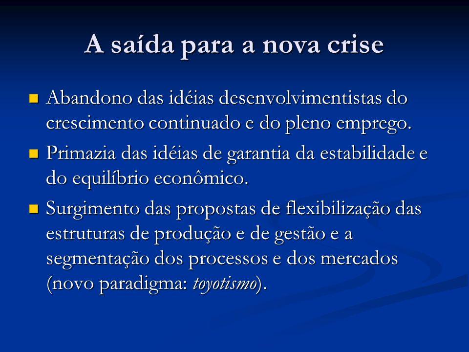 A saída para a nova crise Abandono das idéias desenvolvimentistas do crescimento continuado e do pleno emprego. Abandono das idéias desenvolvimentista
