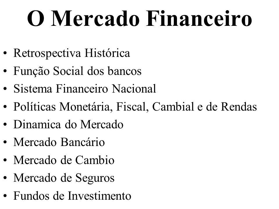 O Mercado Financeiro Retrospectiva Histórica Função Social dos bancos Sistema Financeiro Nacional Políticas Monetária, Fiscal, Cambial e de Rendas Din