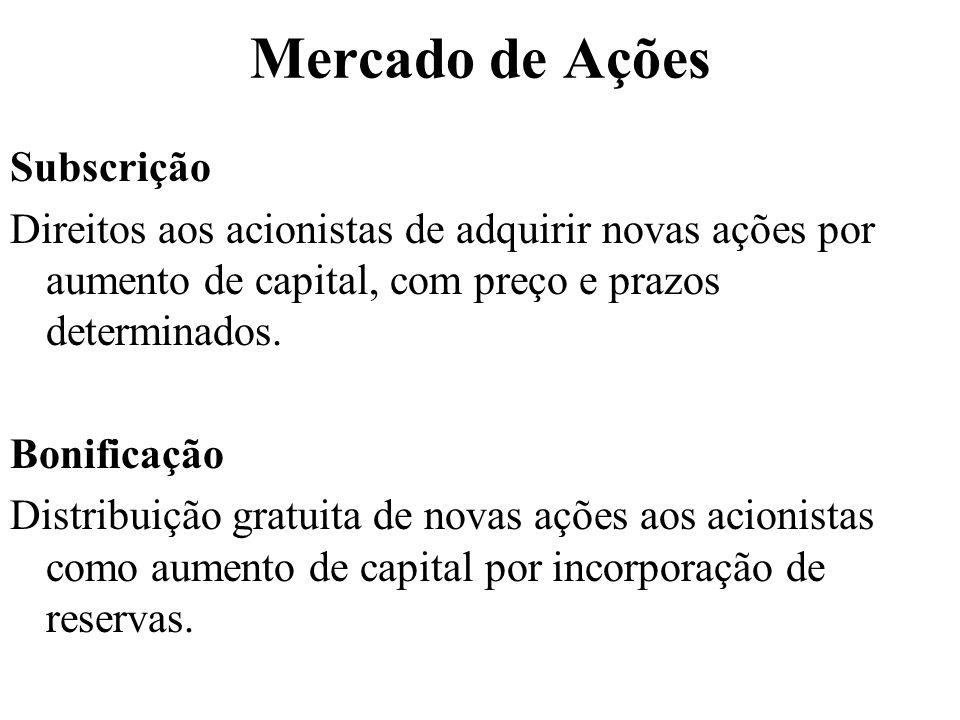 Mercado de Ações Subscrição Direitos aos acionistas de adquirir novas ações por aumento de capital, com preço e prazos determinados. Bonificação Distr