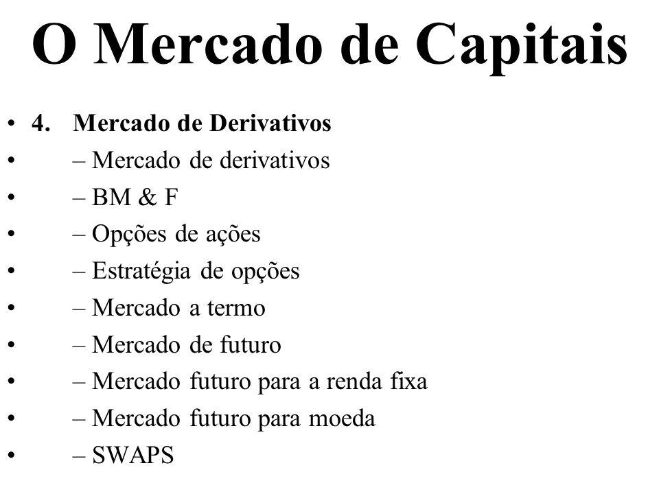 O Mercado de Capitais 4.Mercado de Derivativos – Mercado de derivativos – BM & F – Opções de ações – Estratégia de opções – Mercado a termo – Mercado