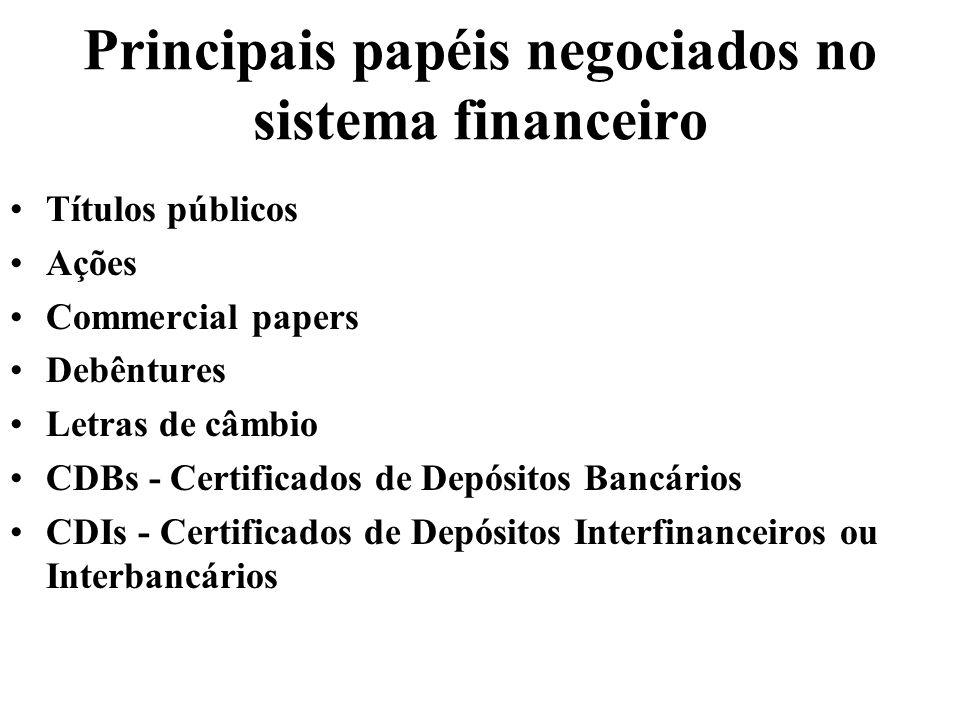 Principais papéis negociados no sistema financeiro Títulos públicos Ações Commercial papers Debêntures Letras de câmbio CDBs - Certificados de Depósit