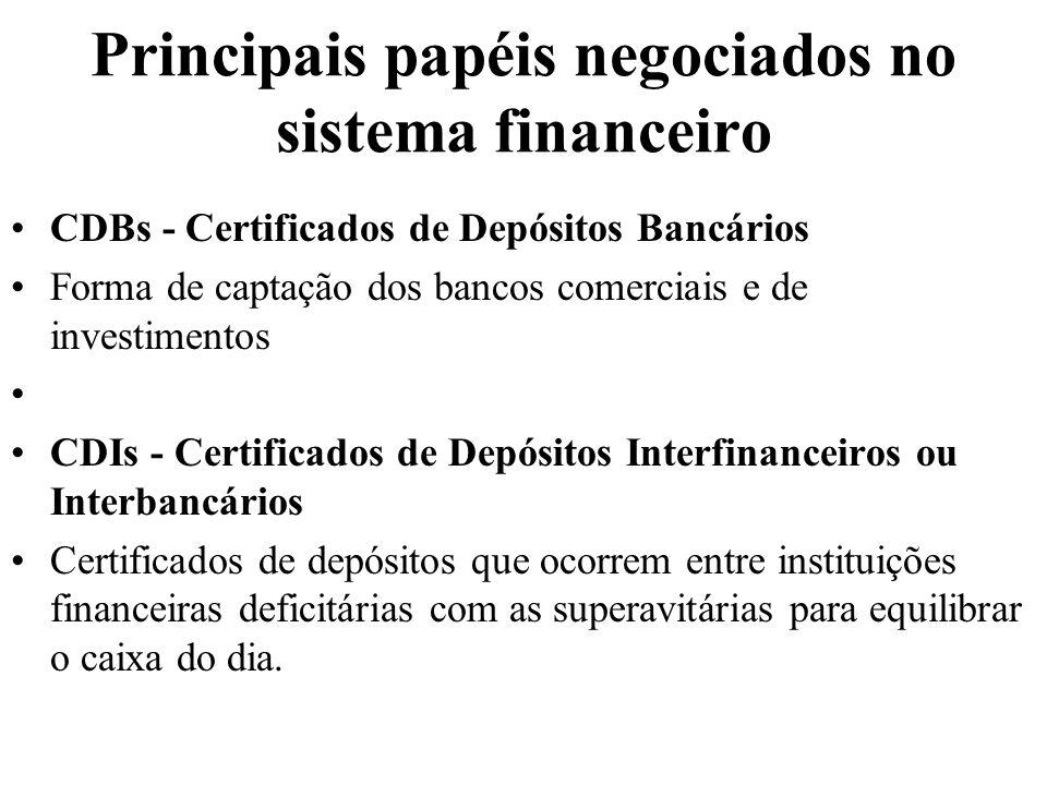 Principais papéis negociados no sistema financeiro CDBs - Certificados de Depósitos Bancários Forma de captação dos bancos comerciais e de investiment