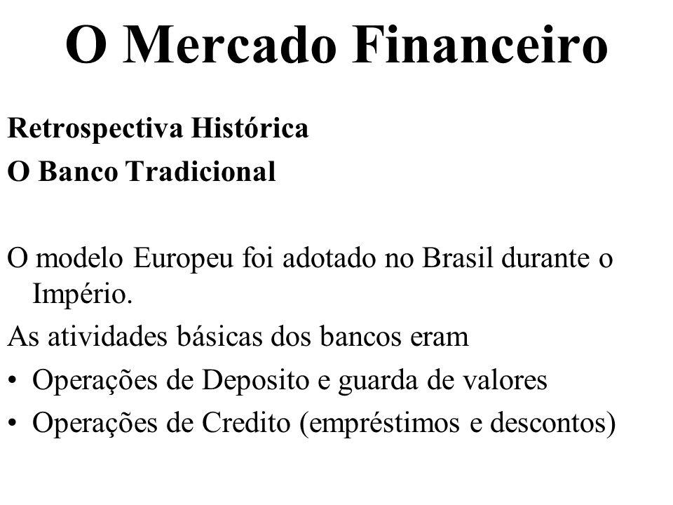 O Mercado Financeiro Retrospectiva Histórica O Banco Tradicional O modelo Europeu foi adotado no Brasil durante o Império. As atividades básicas dos b