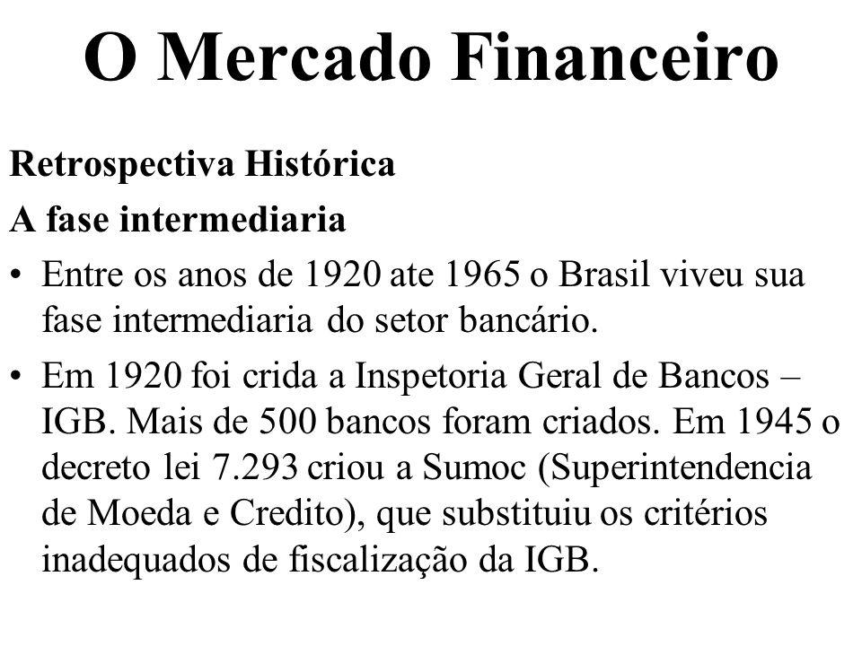 O Mercado Financeiro Retrospectiva Histórica A fase intermediaria Entre os anos de 1920 ate 1965 o Brasil viveu sua fase intermediaria do setor bancár