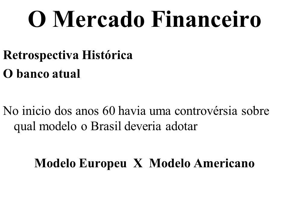 O Mercado Financeiro Retrospectiva Histórica O banco atual No inicio dos anos 60 havia uma controvérsia sobre qual modelo o Brasil deveria adotar Mode