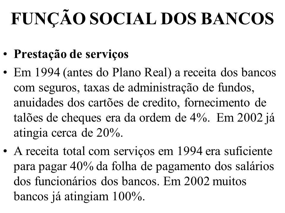 FUNÇÃO SOCIAL DOS BANCOS Prestação de serviços Em 1994 (antes do Plano Real) a receita dos bancos com seguros, taxas de administração de fundos, anuid