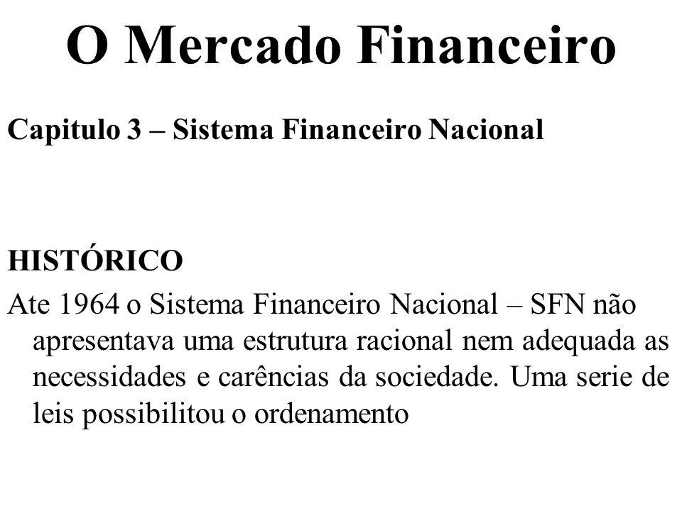 O Mercado Financeiro Capitulo 3 – Sistema Financeiro Nacional HISTÓRICO Ate 1964 o Sistema Financeiro Nacional – SFN não apresentava uma estrutura rac