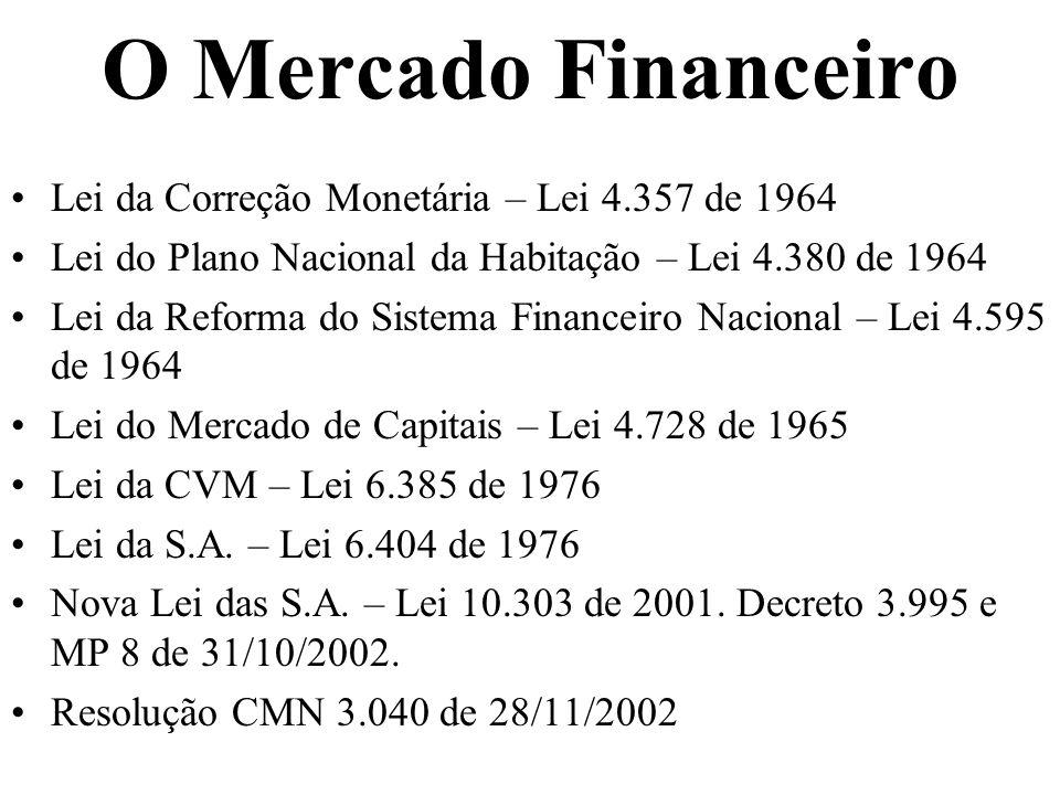 O Mercado Financeiro Lei da Correção Monetária – Lei 4.357 de 1964 Lei do Plano Nacional da Habitação – Lei 4.380 de 1964 Lei da Reforma do Sistema Fi