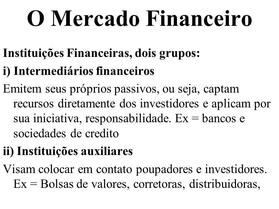 O Mercado Financeiro Instituições Financeiras, dois grupos: i) Intermediários financeiros Emitem seus próprios passivos, ou seja, captam recursos dire