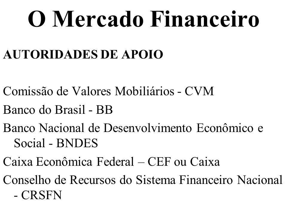 O Mercado Financeiro AUTORIDADES DE APOIO Comissão de Valores Mobiliários - CVM Banco do Brasil - BB Banco Nacional de Desenvolvimento Econômico e Soc