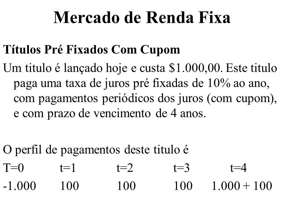 Mercado de Renda Fixa Títulos Pré Fixados Com Cupom Um titulo é lançado hoje e custa $1.000,00. Este titulo paga uma taxa de juros pré fixadas de 10%