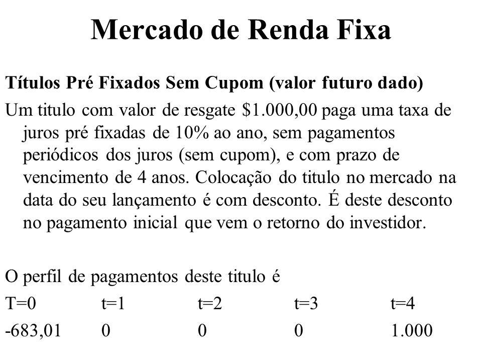 Mercado de Renda Fixa Títulos Pré Fixados Sem Cupom (valor futuro dado) Um titulo com valor de resgate $1.000,00 paga uma taxa de juros pré fixadas de