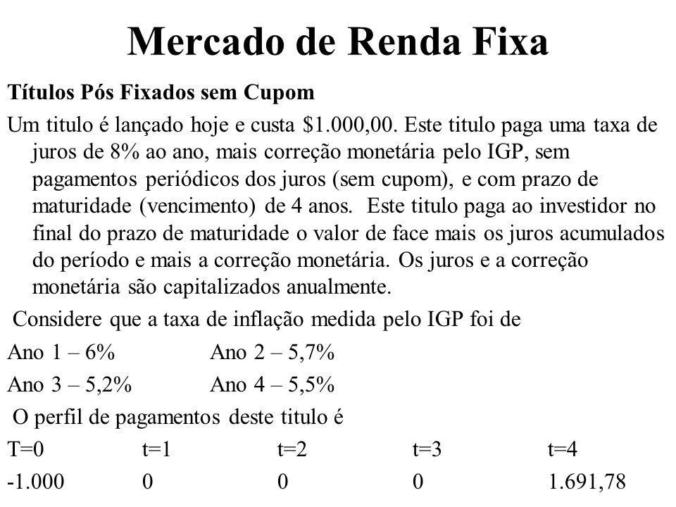 Mercado de Renda Fixa Títulos Pós Fixados sem Cupom Um titulo é lançado hoje e custa $1.000,00. Este titulo paga uma taxa de juros de 8% ao ano, mais