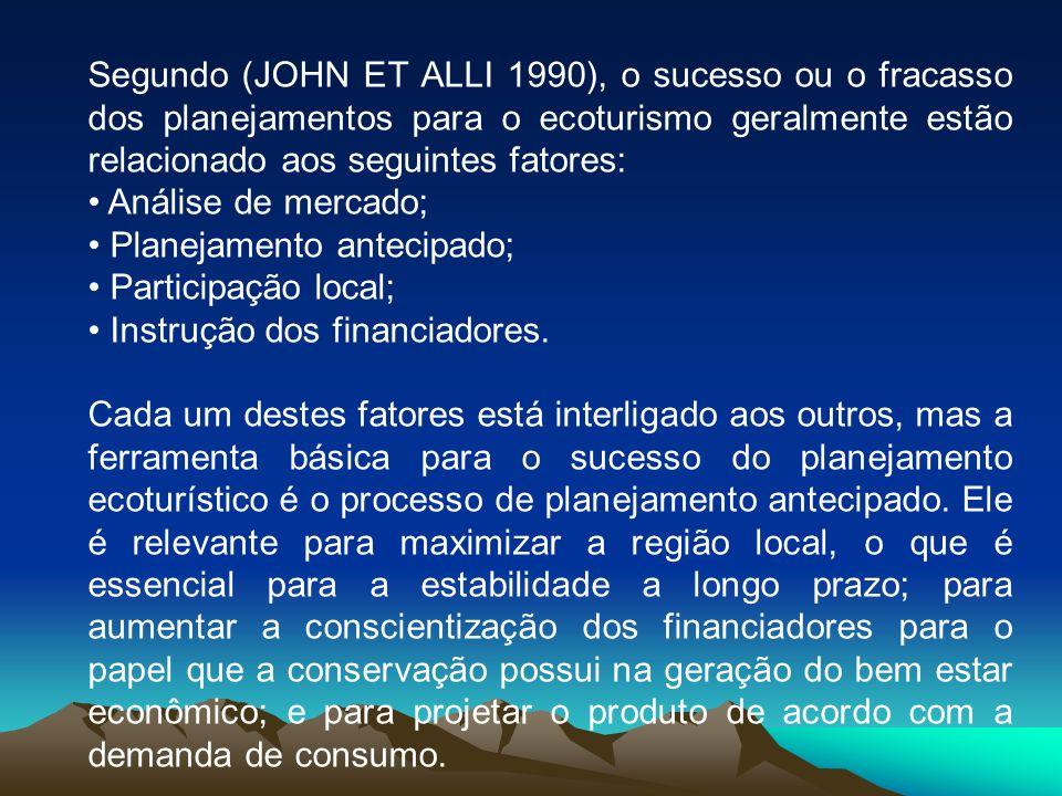 Segundo (JOHN ET ALLI 1990), o sucesso ou o fracasso dos planejamentos para o ecoturismo geralmente estão relacionado aos seguintes fatores: Análise de mercado; Planejamento antecipado; Participação local; Instrução dos financiadores.