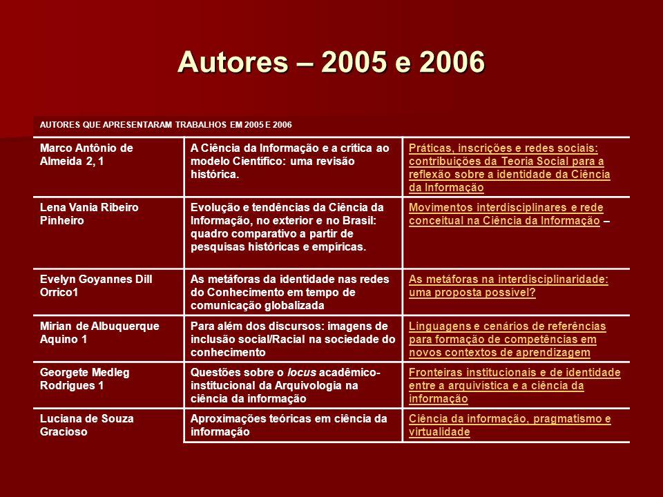 Autores – 2005 e 2006 AUTORES QUE APRESENTARAM TRABALHOS EM 2005 E 2006 Marco Antônio de Almeida 2, 1 A Ciência da Informação e a crítica ao modelo Científico: uma revisão histórica.