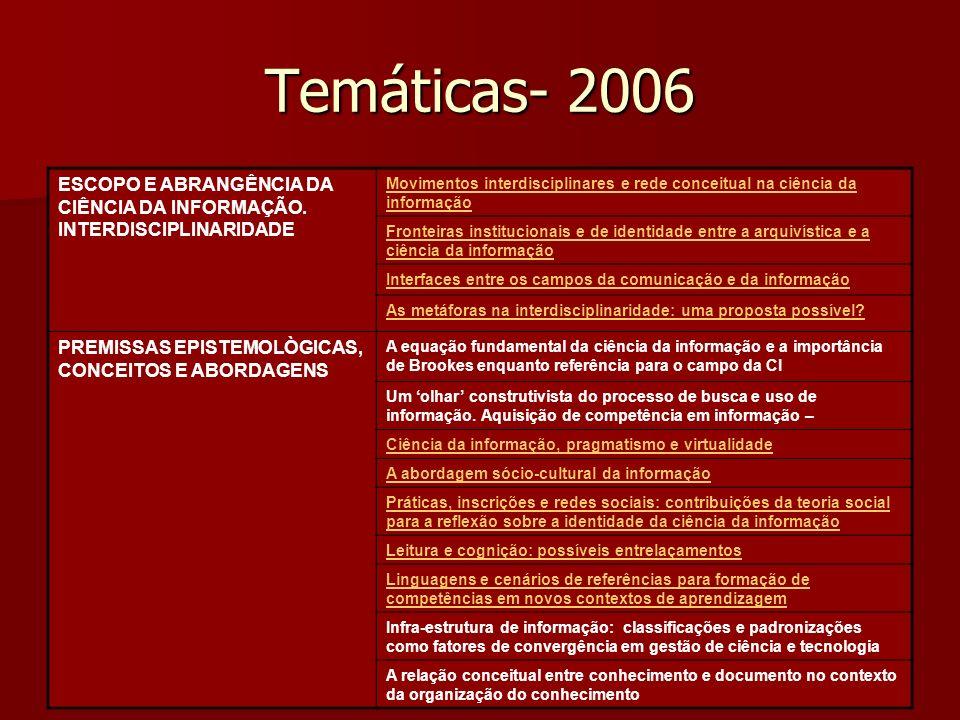 Temáticas- 2006 ESCOPO E ABRANGÊNCIA DA CIÊNCIA DA INFORMAÇÃO.