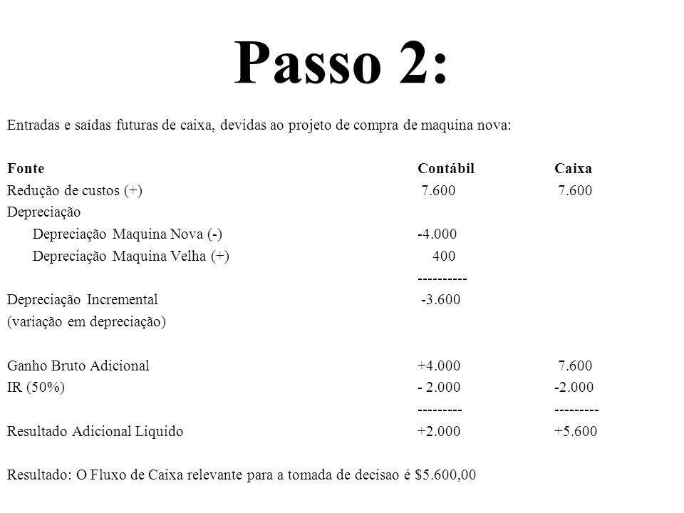 Passo 2: Entradas e saídas futuras de caixa, devidas ao projeto de compra de maquina nova: FonteContábilCaixa Redução de custos (+) 7.600 7.600 Deprec