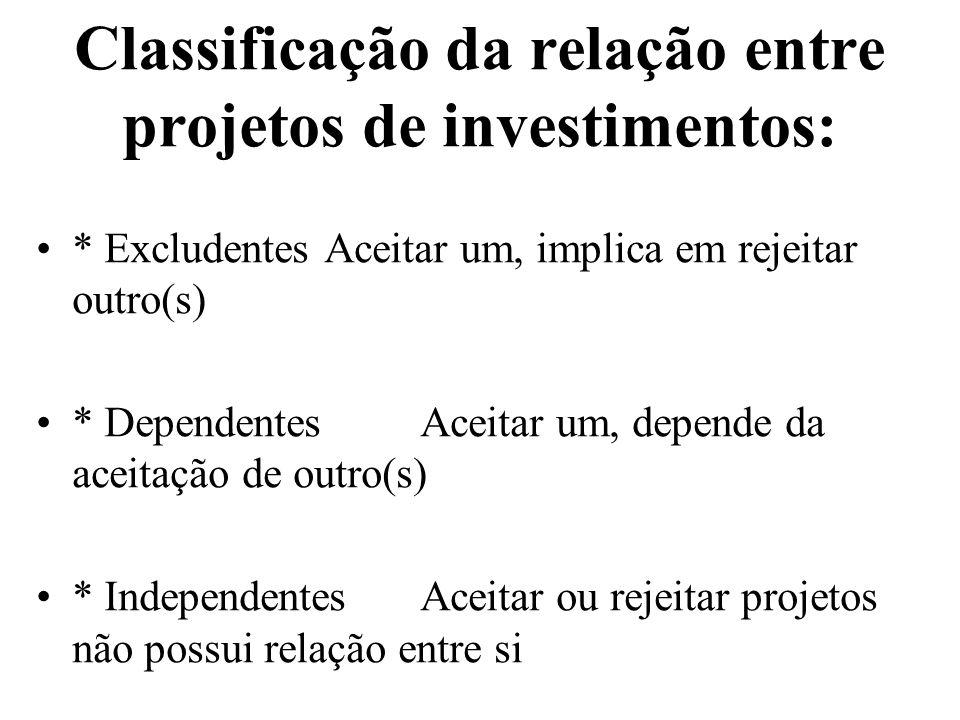 Classificação da relação entre projetos de investimentos: * ExcludentesAceitar um, implica em rejeitar outro(s) * DependentesAceitar um, depende da ac