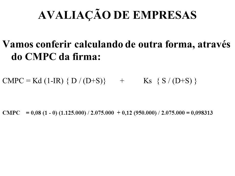AVALIAÇÃO DE EMPRESAS Vamos conferir calculando de outra forma, através do CMPC da firma: CMPC = Kd (1-IR) { D / (D+S)}+Ks { S / (D+S) } CMPC= 0,08 (1