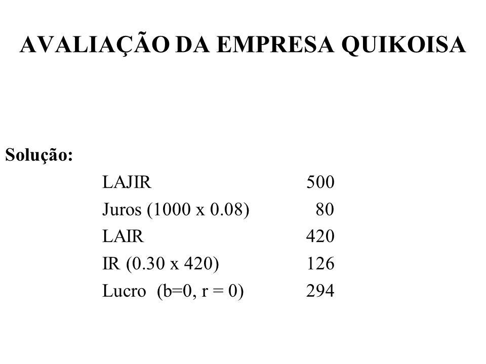 AVALIAÇÃO DA EMPRESA QUIKOISA Solução: LAJIR 500 Juros (1000 x 0.08) 80 LAIR 420 IR (0.30 x 420) 126 Lucro (b=0, r = 0) 294