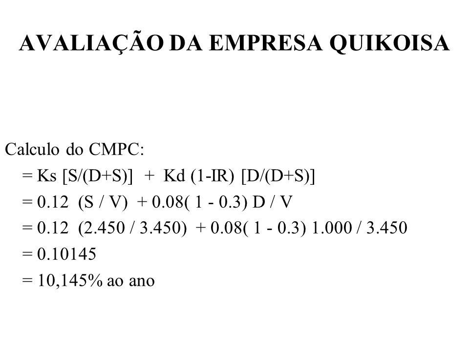 AVALIAÇÃO DA EMPRESA QUIKOISA Calculo do CMPC: = Ks [S/(D+S)] + Kd (1-IR) [D/(D+S)] = 0.12 (S / V) + 0.08( 1 - 0.3) D / V = 0.12 (2.450 / 3.450) + 0.0