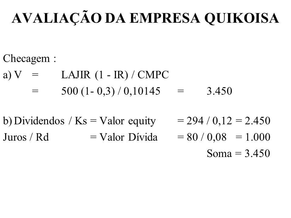 AVALIAÇÃO DA EMPRESA QUIKOISA Checagem : a)V=LAJIR (1 - IR) / CMPC =500 (1- 0,3) / 0,10145 =3.450 b)Dividendos / Ks= Valor equity= 294 / 0,12= 2.450 J