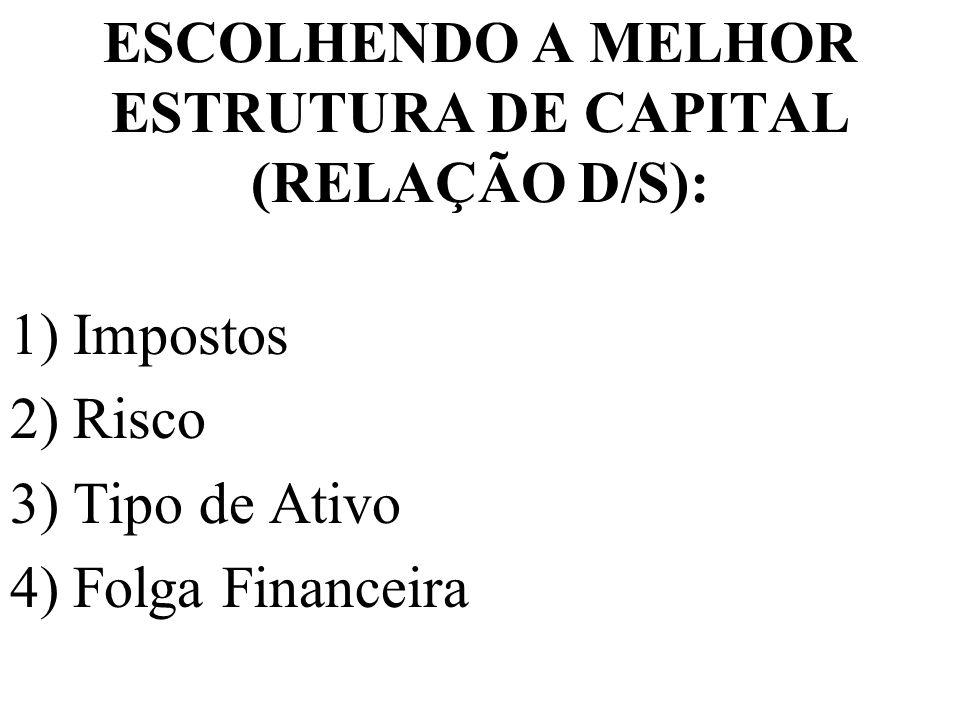 ESCOLHENDO A MELHOR ESTRUTURA DE CAPITAL (RELAÇÃO D/S): 1) Impostos 2) Risco 3) Tipo de Ativo 4) Folga Financeira